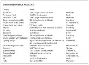 19 Preisträger wurden mit dem FINEST INTERIOR AWARD 2015 geadelt. © FINEST SPIRIT UG/FINEST INTERIOR AWARD